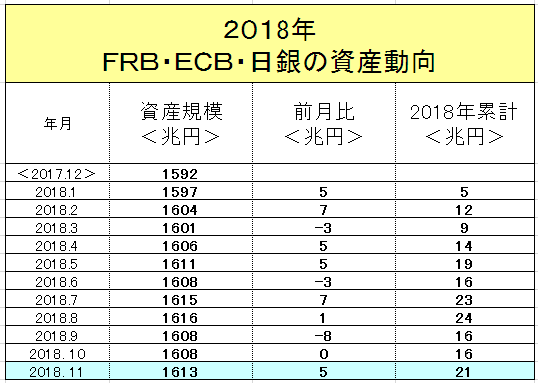 f:id:yukimatu-tousi:20181218221325p:plain
