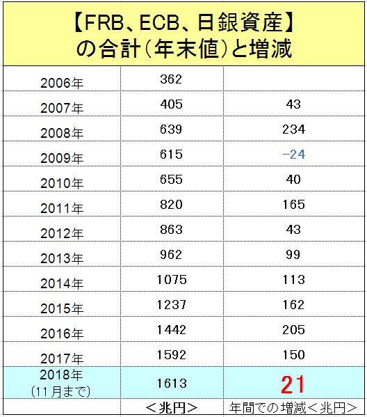 f:id:yukimatu-tousi:20181218221523p:plain