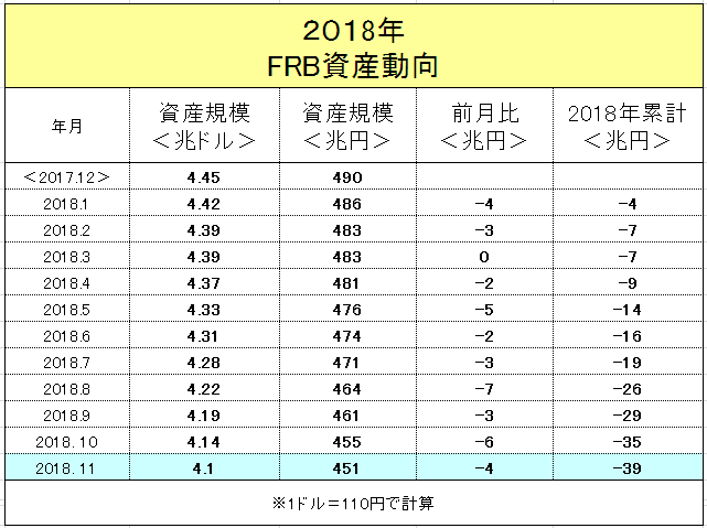 f:id:yukimatu-tousi:20181218223548p:plain