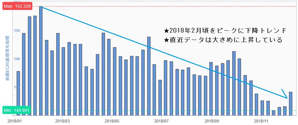f:id:yukimatu-tousi:20181219161606p:plain