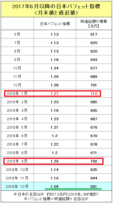f:id:yukimatu-tousi:20181221235843p:plain