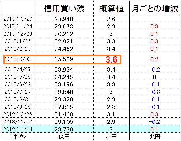 f:id:yukimatu-tousi:20181222000151p:plain