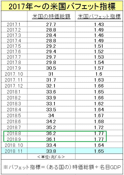f:id:yukimatu-tousi:20181222215913p:plain