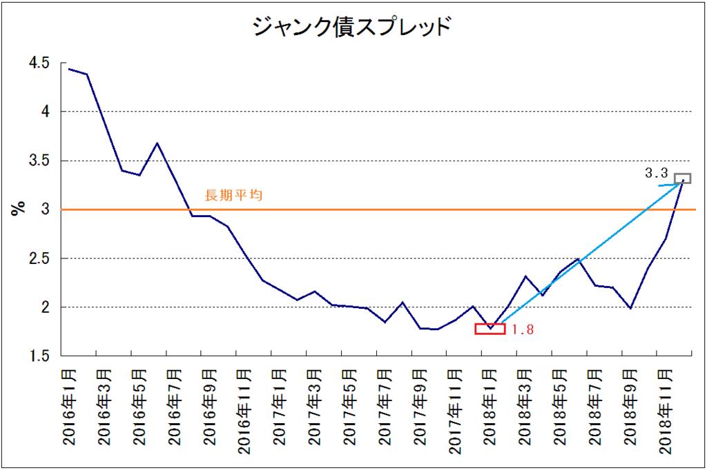 f:id:yukimatu-tousi:20181222220200p:plain