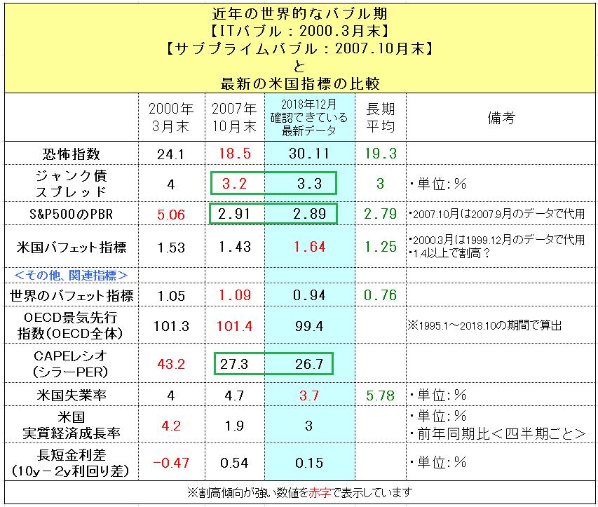 f:id:yukimatu-tousi:20181222222131p:plain