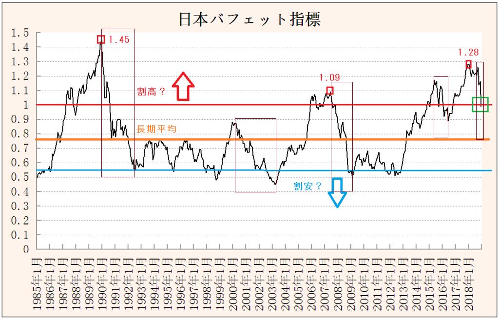 f:id:yukimatu-tousi:20181226000240p:plain