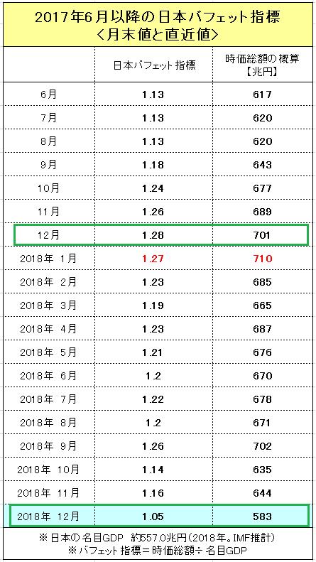 f:id:yukimatu-tousi:20181228222600p:plain