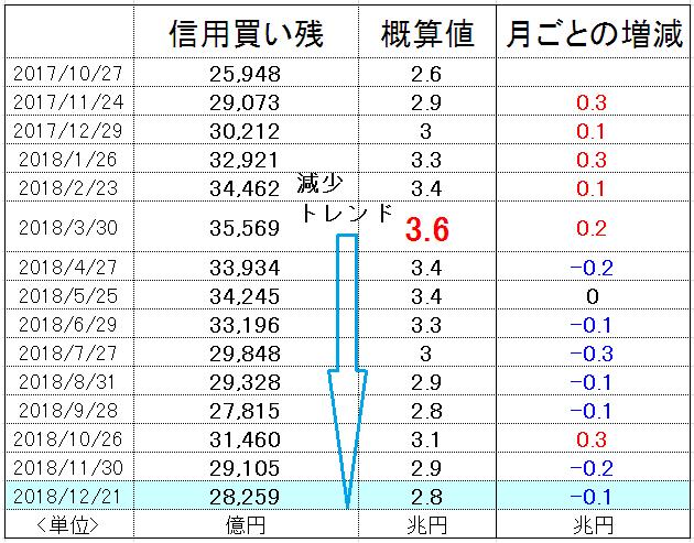 f:id:yukimatu-tousi:20181228223427p:plain