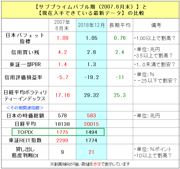 f:id:yukimatu-tousi:20181228224622p:plain