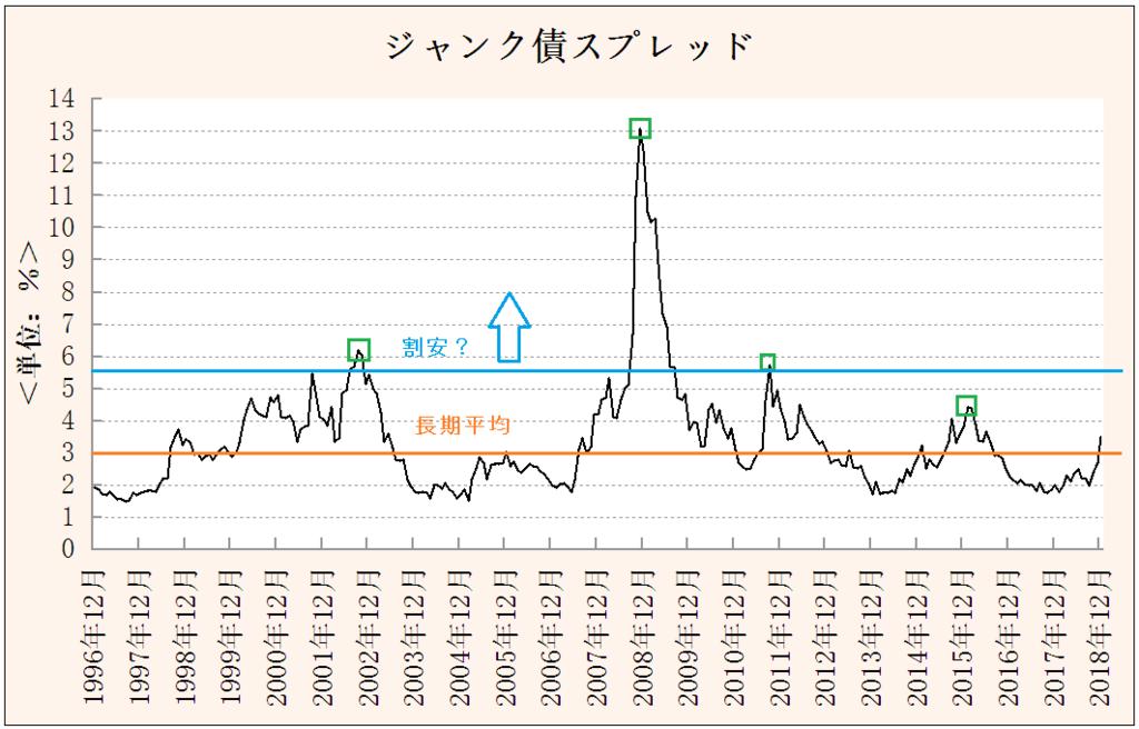 f:id:yukimatu-tousi:20181229095832p:plain