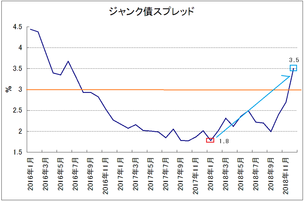 f:id:yukimatu-tousi:20181229100035p:plain