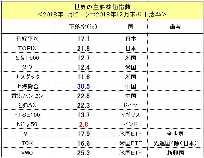 f:id:yukimatu-tousi:20190101170358p:plain