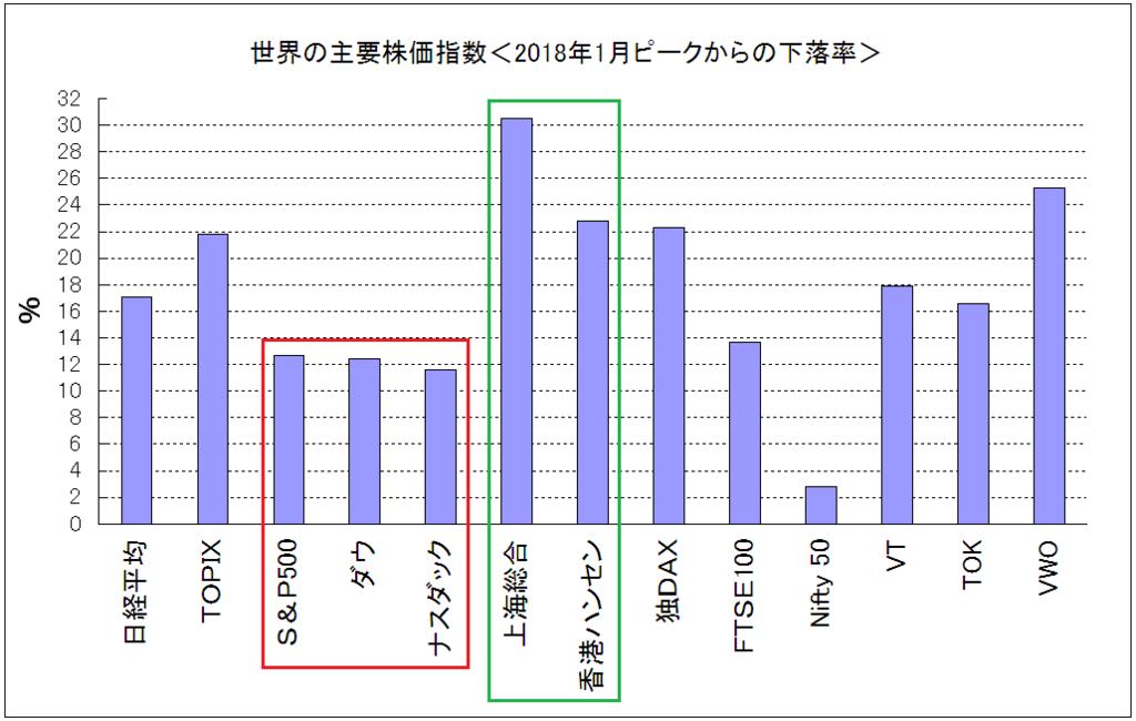 f:id:yukimatu-tousi:20190101172143p:plain