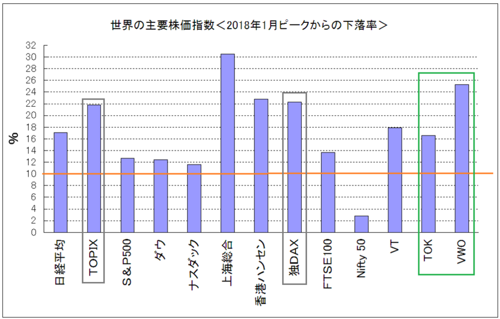 f:id:yukimatu-tousi:20190101222150p:plain
