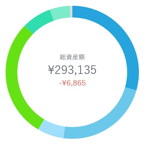 f:id:yukimatu-tousi:20190101222632p:plain