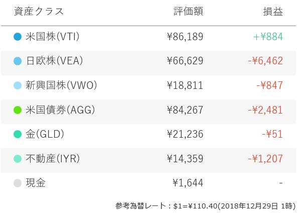 f:id:yukimatu-tousi:20190101222739p:plain