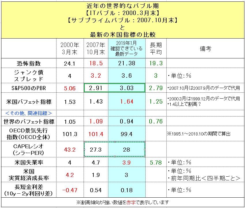 f:id:yukimatu-tousi:20190105164531p:plain