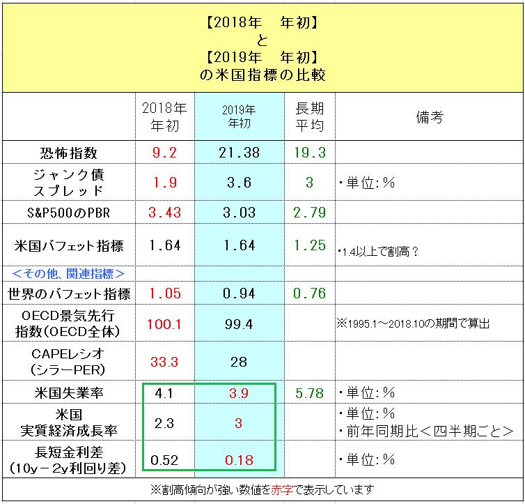 f:id:yukimatu-tousi:20190105165803p:plain