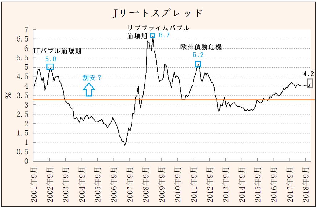 f:id:yukimatu-tousi:20190109173909p:plain