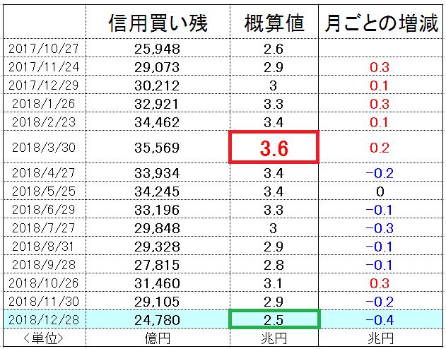 f:id:yukimatu-tousi:20190110135743p:plain