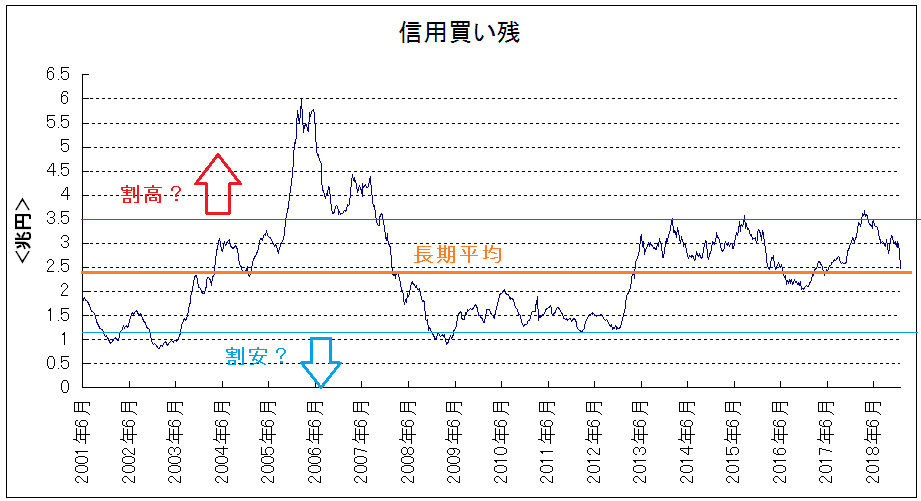 f:id:yukimatu-tousi:20190111162207p:plain