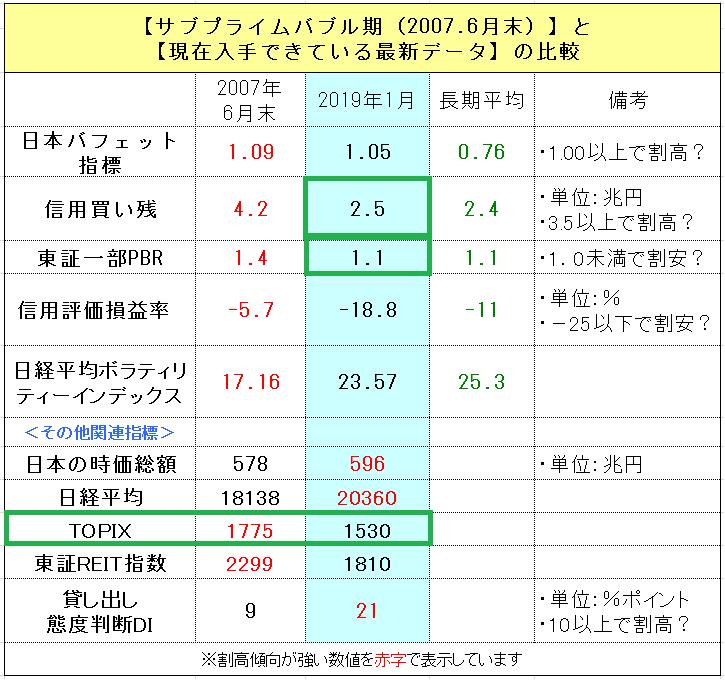 f:id:yukimatu-tousi:20190111220227p:plain