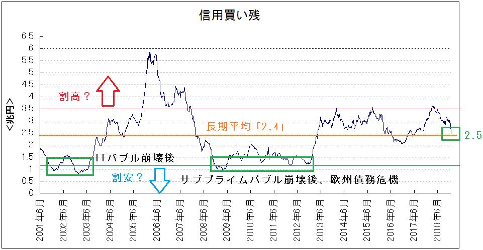 f:id:yukimatu-tousi:20190112220056p:plain