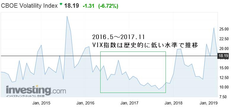 f:id:yukimatu-tousi:20190114002754p:plain