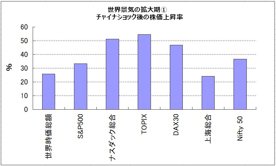 f:id:yukimatu-tousi:20190114221213p:plain
