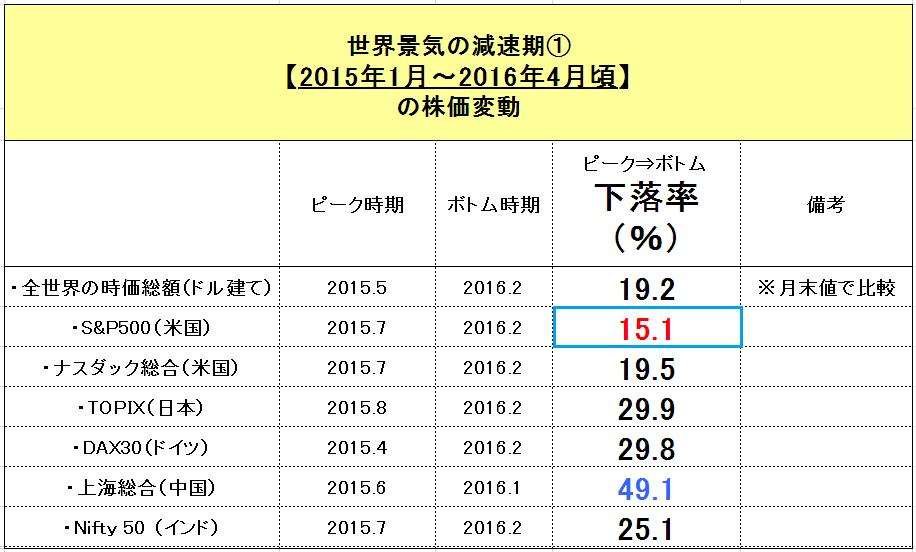 f:id:yukimatu-tousi:20190114221544p:plain