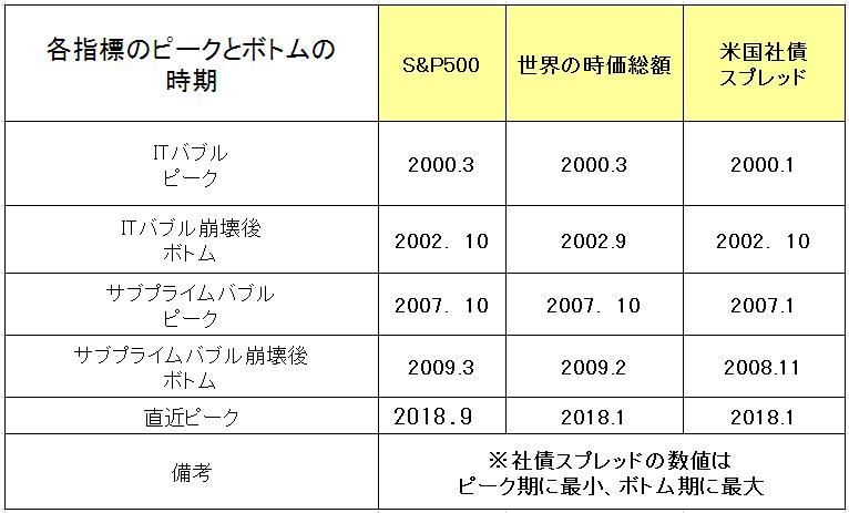 f:id:yukimatu-tousi:20190116155436p:plain