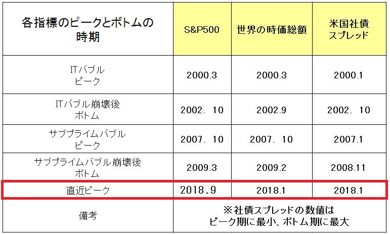 f:id:yukimatu-tousi:20190116160421p:plain