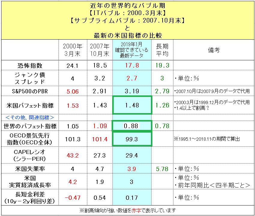 f:id:yukimatu-tousi:20190120164825p:plain