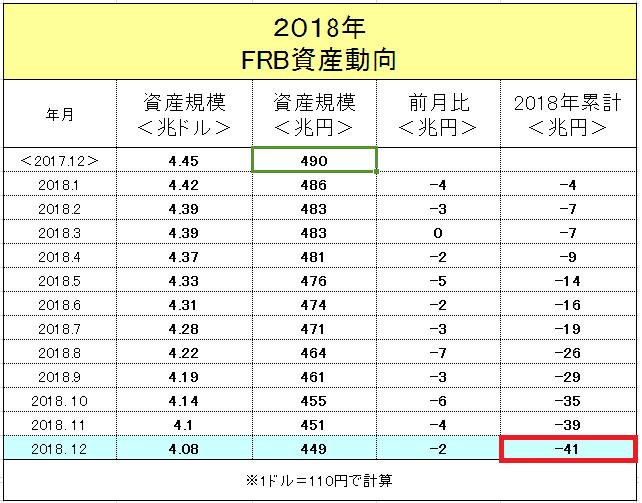 f:id:yukimatu-tousi:20190124203213p:plain