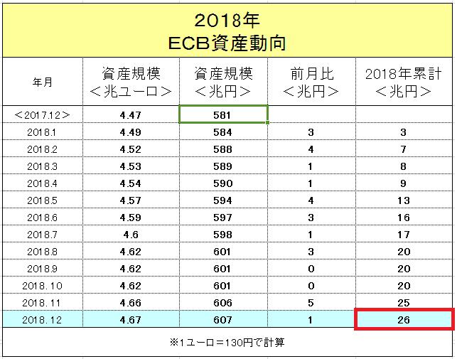 f:id:yukimatu-tousi:20190124203642p:plain