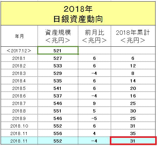 f:id:yukimatu-tousi:20190124203952p:plain