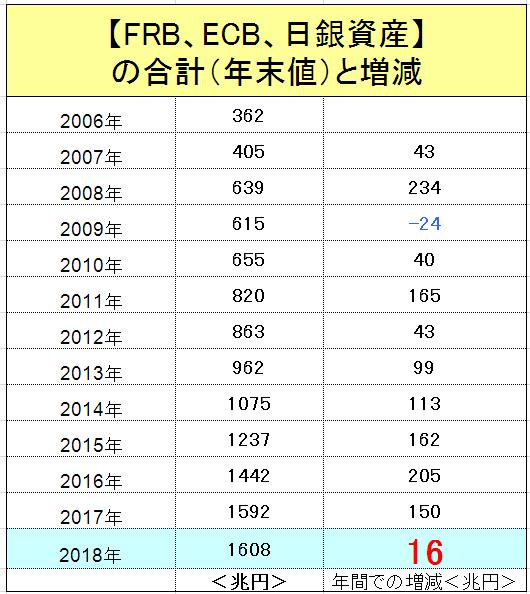 f:id:yukimatu-tousi:20190124214738p:plain