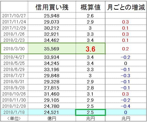 f:id:yukimatu-tousi:20190125130900p:plain