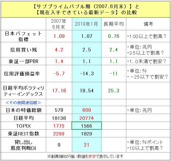 f:id:yukimatu-tousi:20190125204131p:plain