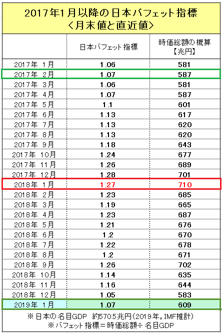 f:id:yukimatu-tousi:20190125221354p:plain