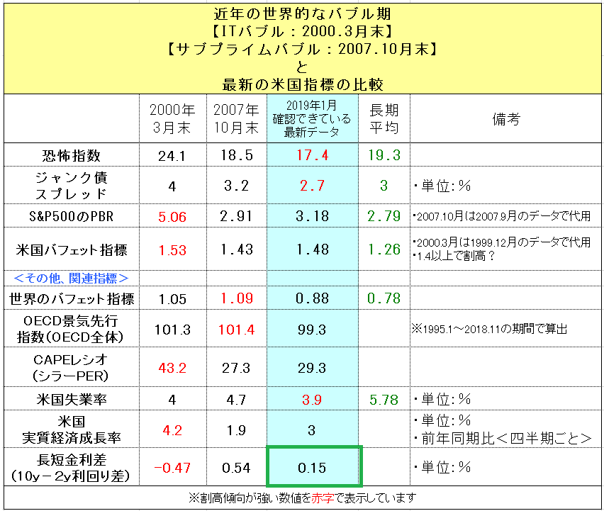 f:id:yukimatu-tousi:20190126173211p:plain