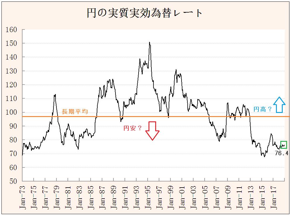 f:id:yukimatu-tousi:20190127141137p:plain