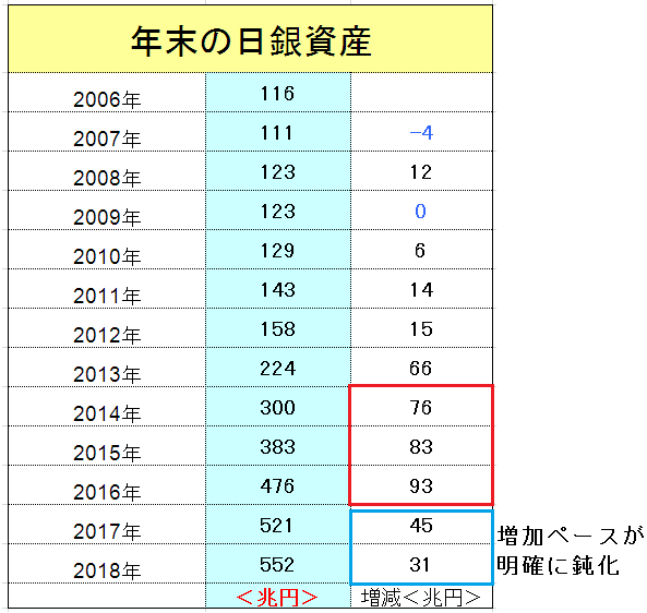 f:id:yukimatu-tousi:20190127142707p:plain