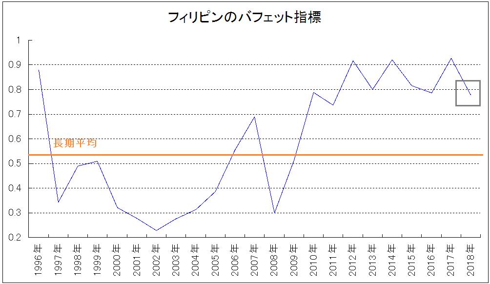 f:id:yukimatu-tousi:20190128114315p:plain