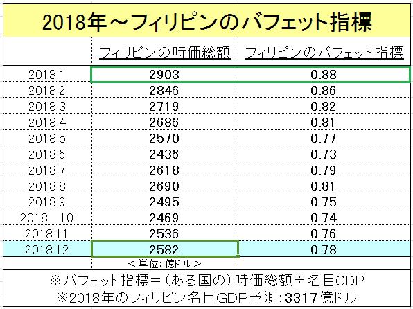 f:id:yukimatu-tousi:20190128114505p:plain