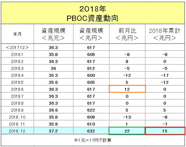 f:id:yukimatu-tousi:20190129215338p:plain