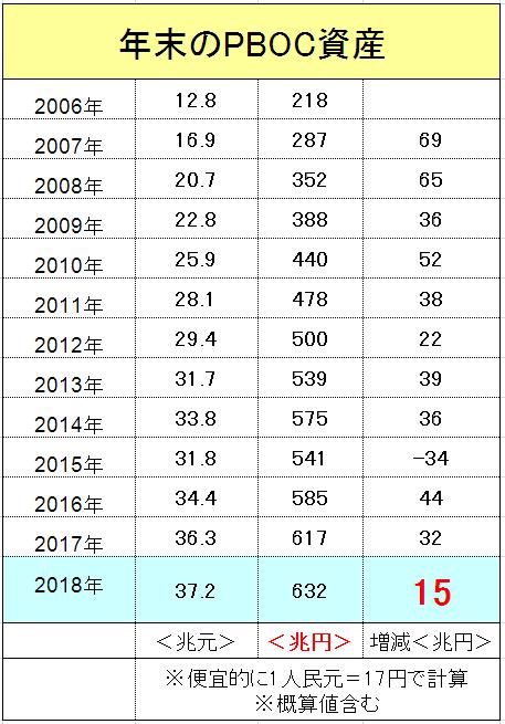 f:id:yukimatu-tousi:20190129215510p:plain