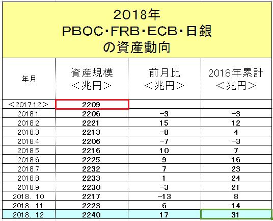 f:id:yukimatu-tousi:20190129215812p:plain