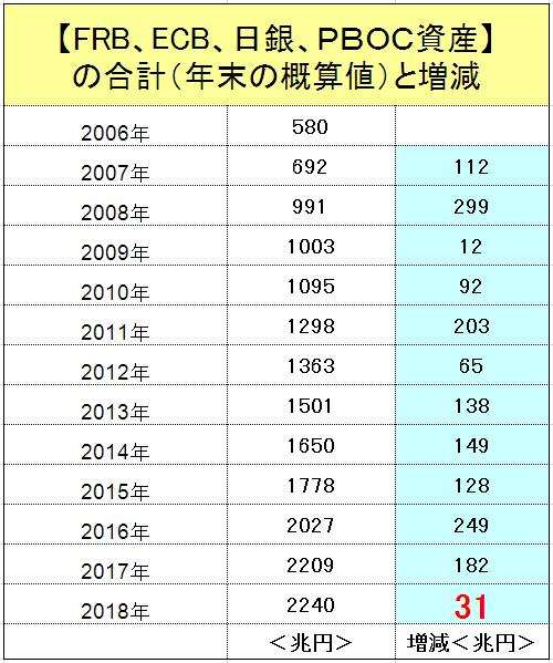 f:id:yukimatu-tousi:20190129220015p:plain