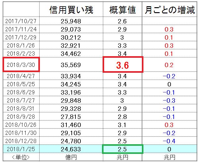 f:id:yukimatu-tousi:20190131151054p:plain